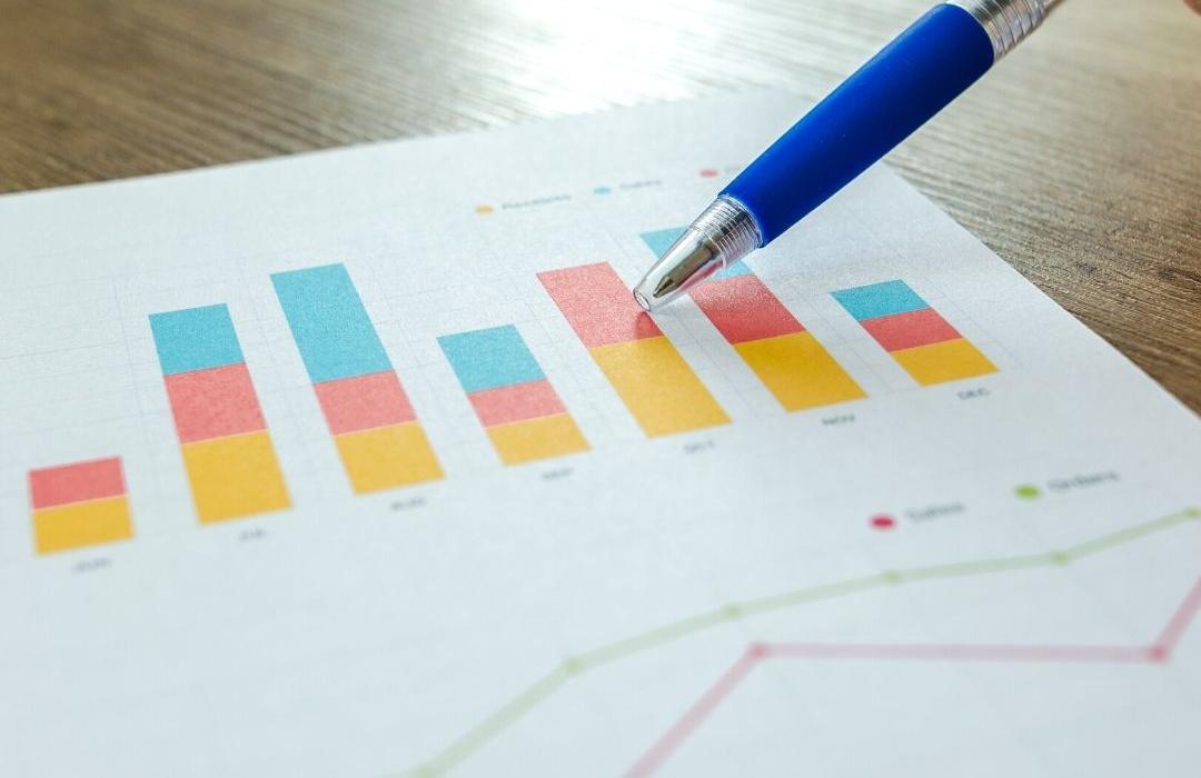 Otimização dos canais de vendas